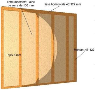 cependant partir de murets priphriques de fondation et de murs de refend il est possible de construire effectivement un plancher bois en lieu et place - Epaisseur Mur Maison Ossature Bois